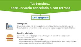 Infografía de los derechos de los pasjeros en el aeropuerto